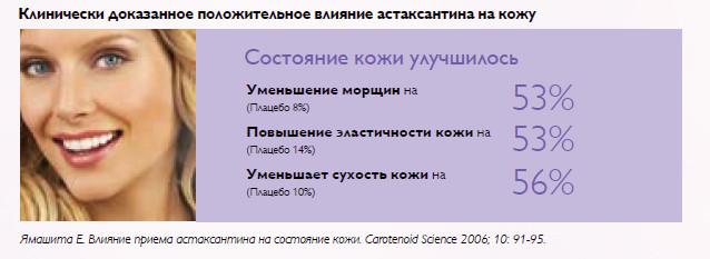 исследования